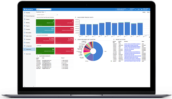 Acumatica Cloud ERP Dashboards